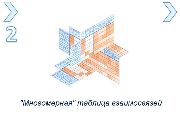 img_model_step2