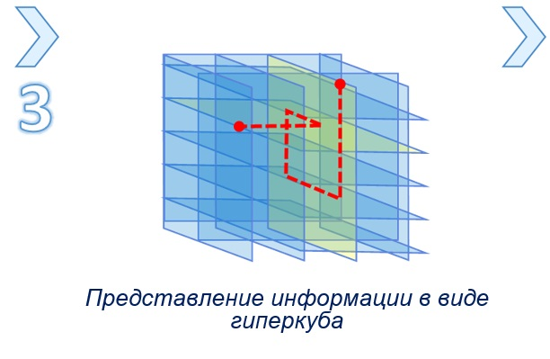 img_model_step3
